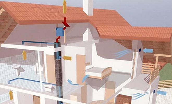 Естественная вентиляция в частном доме — приточная и вытяжная