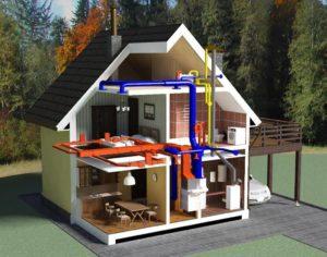 вентиляция в загородном доме